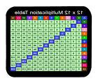 12x12 Multiplication Table Times Table Mouse Pad Anti-Slip D